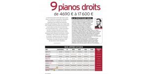 9 pianos droits testés par Diapason